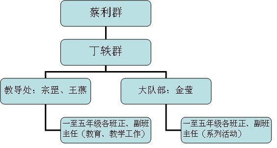 徐浦小学语言文字v小学小学图哪个网络宝山区好图片